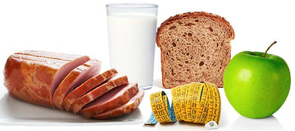 Английская диета: суть, разрешенные и запрещенные продукты, меню.